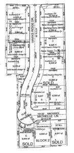 HAWK'S RIDGE – NORTH RICHLAND HILLS | Lots for Sale | Custom Homes | Builder